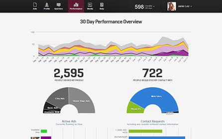Stats display screenshot